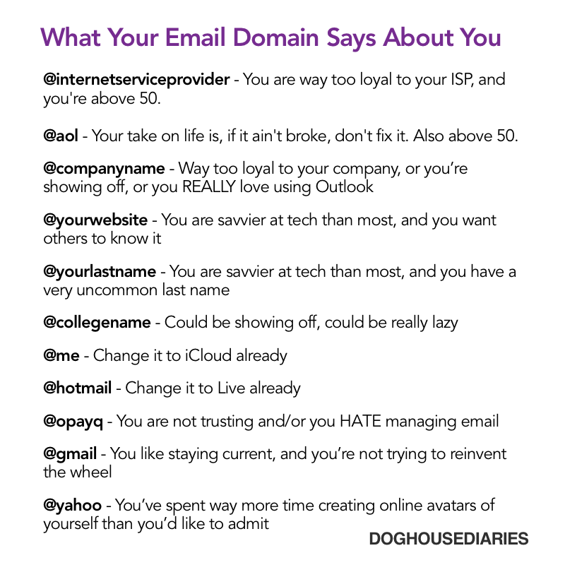 Doghouse what your email domain says about you ccuart Choice Image